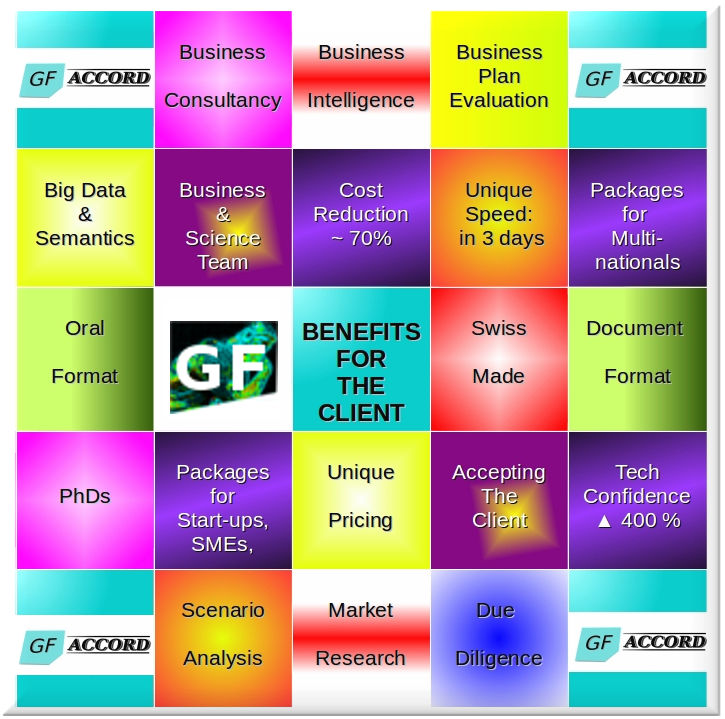 gf-accord benefits for the clients, BIG-DATA powered business consulting